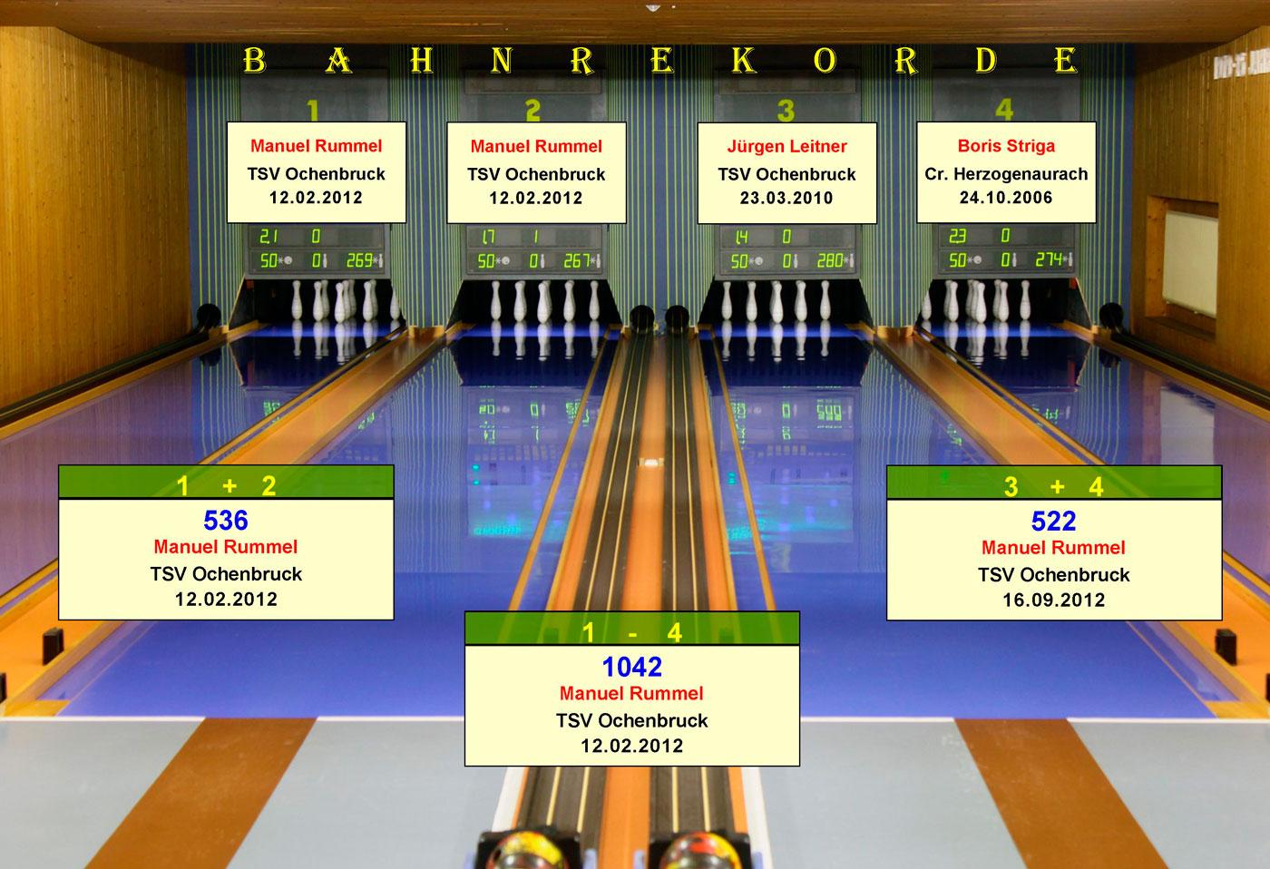 kegeln-bahnrekorde-100-200-b